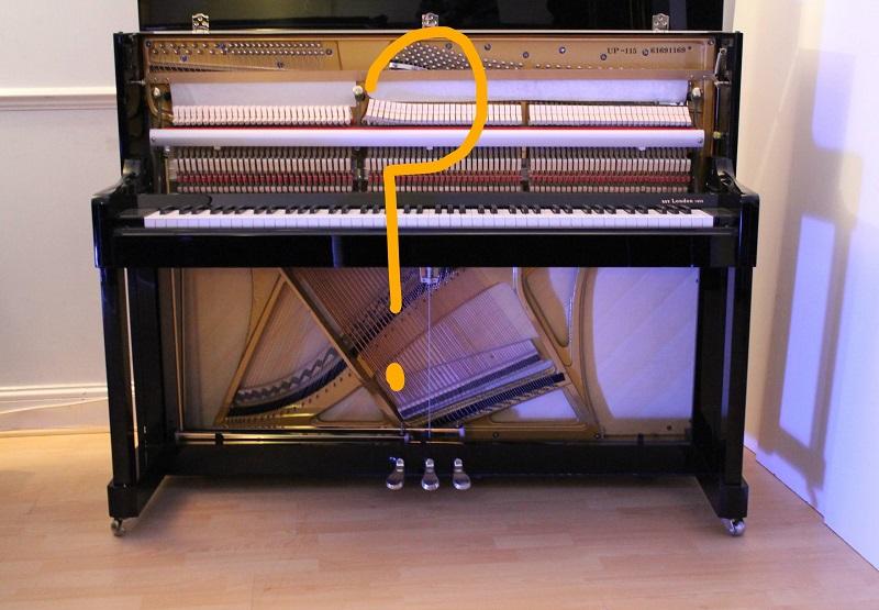 قطعات-پیانو