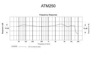 پاسخ-فرکانسی-atm250
