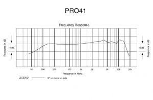 پاسخ-فرکانسی-pro41-