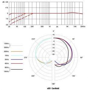 پاسخ-فرکانسی-se8